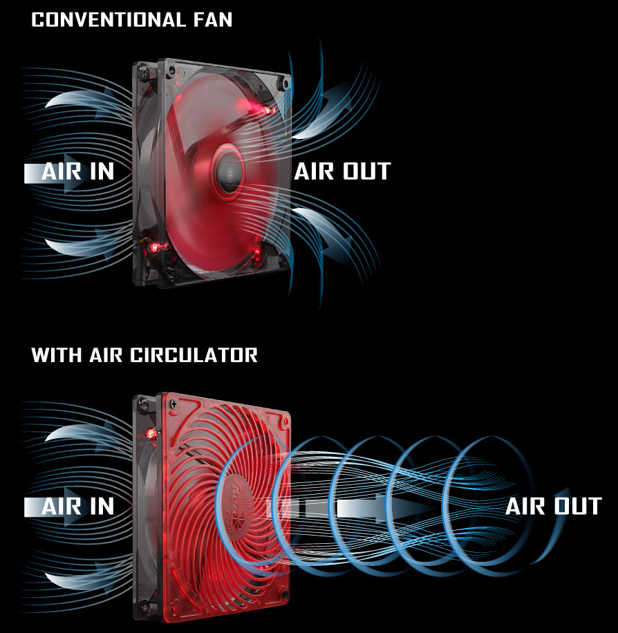 how to change a hsd cooling fan