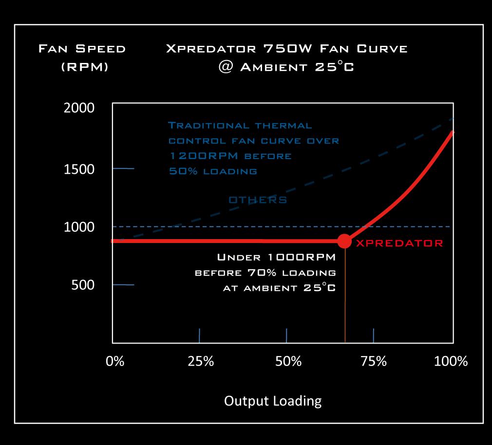 Aerocool-Xpredator-GM